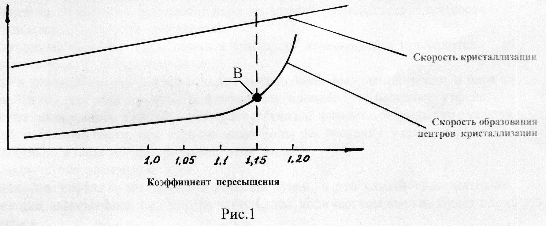 kristallizaciya-ris-1